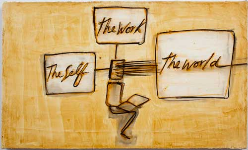 "Mira Schor,"" The Self, The work, The World,"" 2012. Oil and ink on gesso on linen, 18""x30"""
